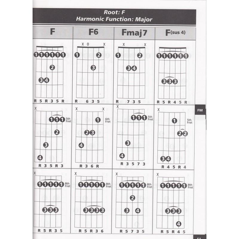 Ultimate Guitar Chord Users Guide Michael P Wolfsohn